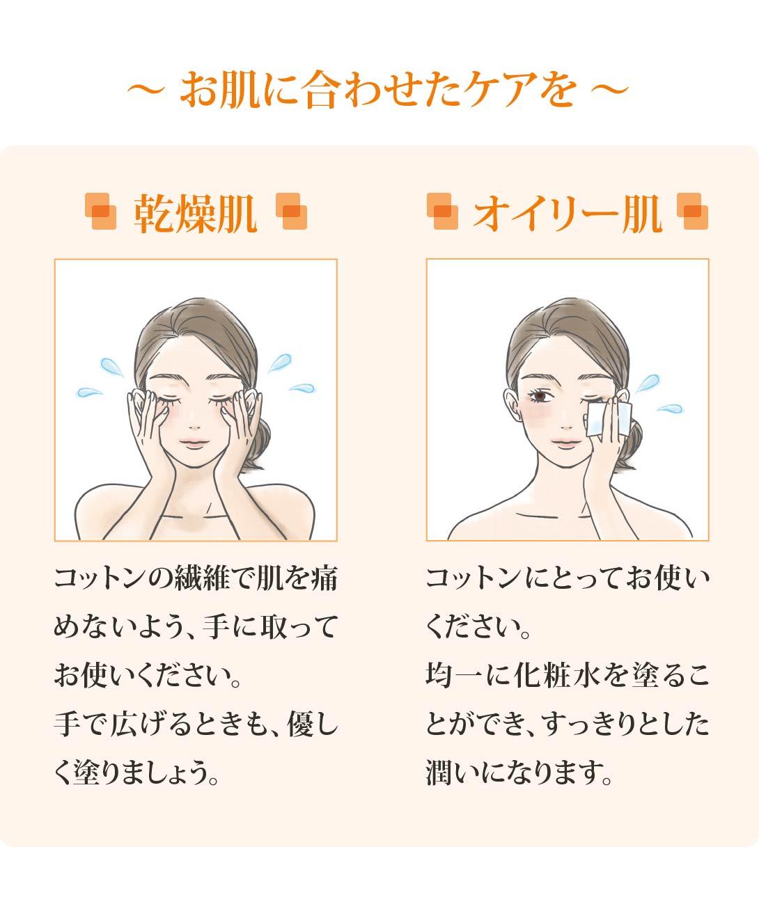 化粧水の使用方法