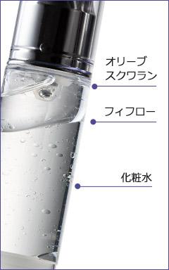 フィフローエイジングケア美容液